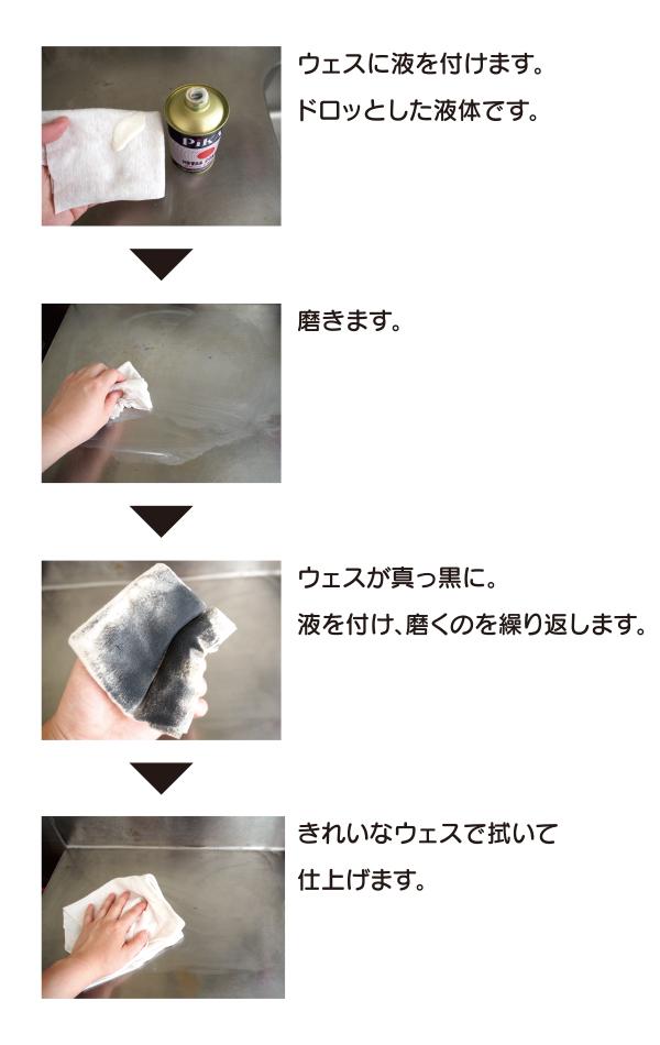 ピカール液使用